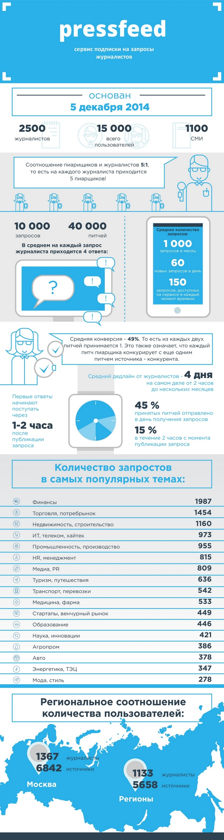infographic_pressfeed_3-780
