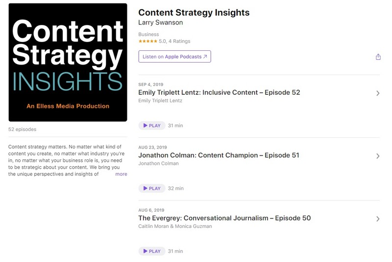 подкаст Content Strategy Insights